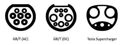 GB/T и Tesla
