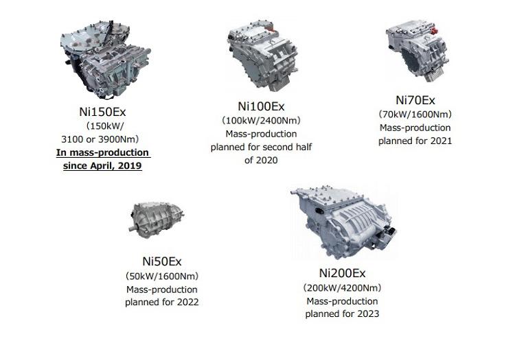Nidec тяговые двигатели для электромобилей