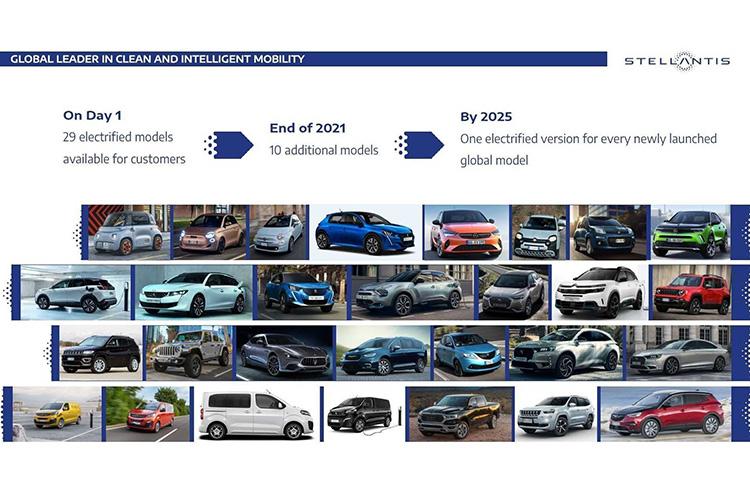 Альянс Peugeot и Fiat выпустит 10 электрокаров и гибридов в 2021 году